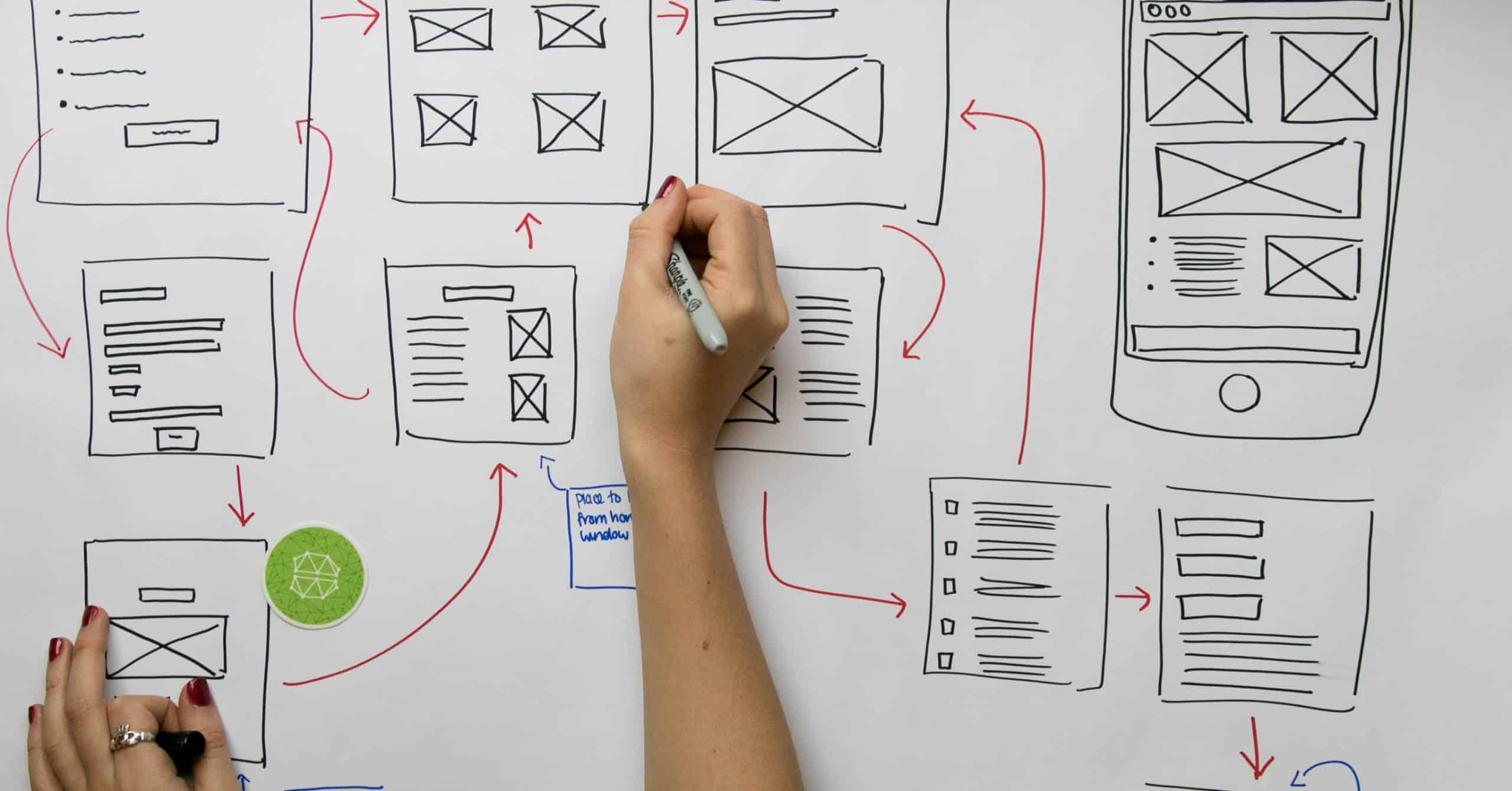 Processo di sviluppo siti web